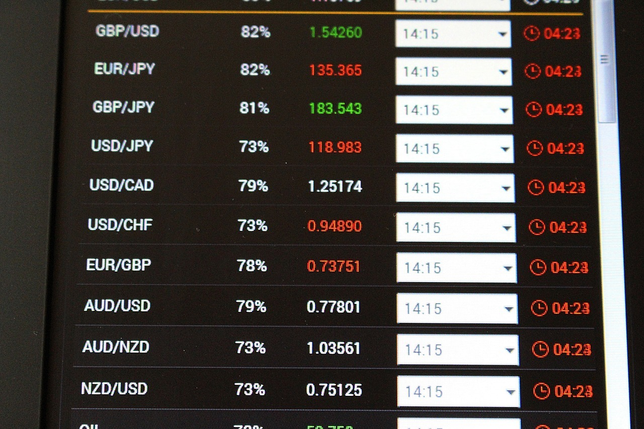 What are the Top Currency Pairs in 2018 to Trade?