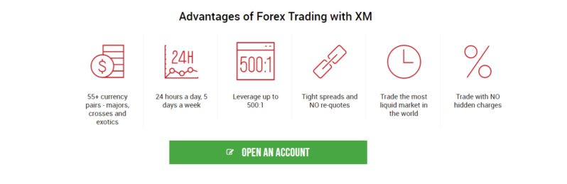 XM Forex Trading Advantages
