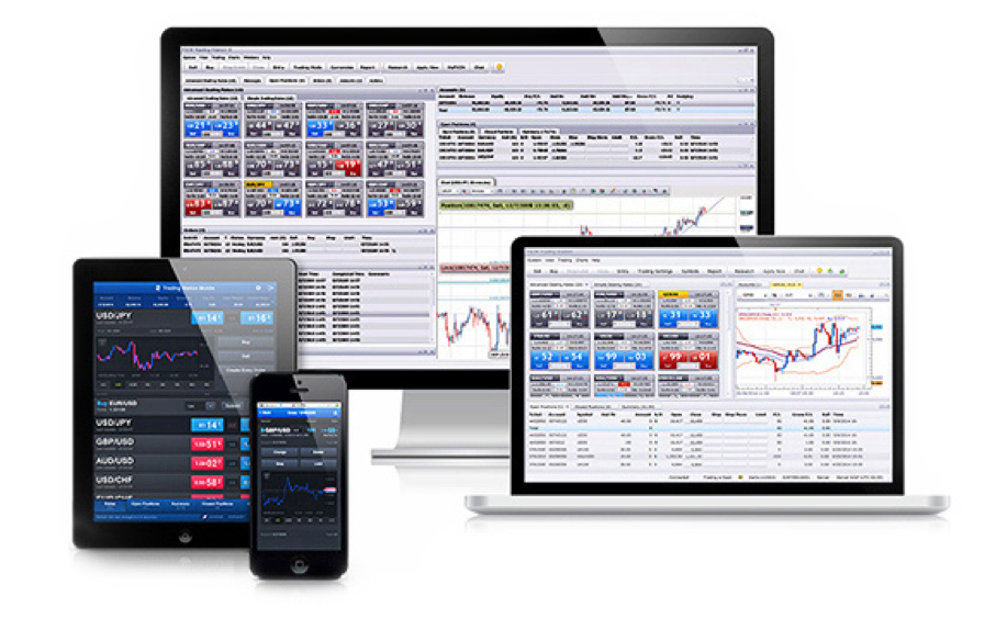 Fxcm Trading Station Mobile