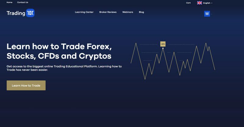Trading 101 | ATC Brokers Review